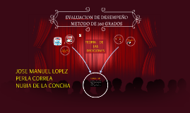 Copy of EVALUACION DE DESEMPEÑO METODO DE 360 GRADOS