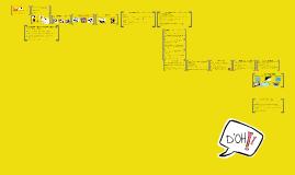 Os Simpsons - Uma abordagem do gênero televisivo como categoria cultural.