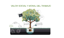 Copy of VALOR SOCIAL Y MORAL DEL TRABAJO