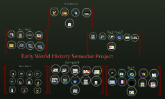 Early World History Semester Project