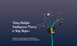 Using Multiple Intelligence Theory to Map Majors