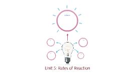 Unit 5: Rates of Reaction