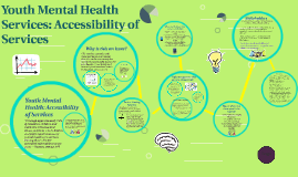 Youth Mental Health: Accessibility of Services