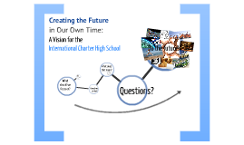 Creating the Future in Our Own Time: Presentation for the International Charter High School