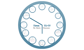 Time in TS+TF