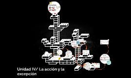 Unidad IV/ La acción y la excepción