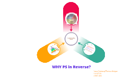 PS in Reverse (Why?)