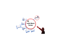 Latin: Forms of a noun.