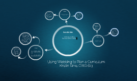 Charlotte's Web Curriculum Webbing