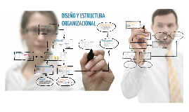 Copy of Diseño y Estructura Organizacional