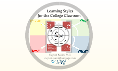 Learning Styles in the College Classroom