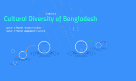 Cultural Diversity of Bangladesh