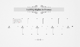 LGBTQ Rights in France