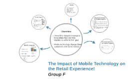 The Impact of Mobile Technology on the Retail Experience