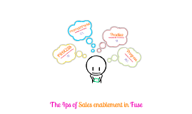 The 4ps of sales enablement in fuse