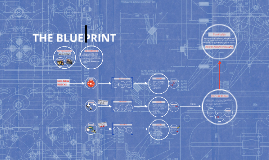Copy of THE BLUEPRINT