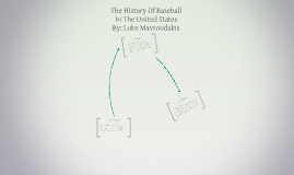 The History Of Baseball In The United States