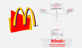 Copy of McDonalds