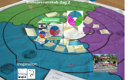 Copy of Entreprenørskab Herning Kommune dag 2