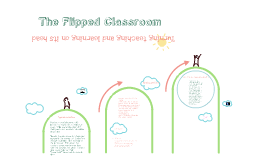 Copy of Copy of Flipped Classroom