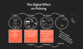 V2 Digital Effect on Policing