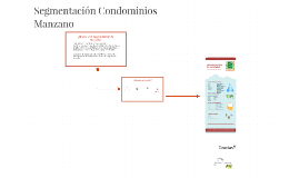 Segmentacion Condominios Manzano