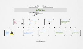 Copy of Six Sigma
