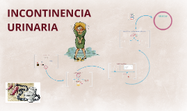 Copy of INCONTINENCIA URINARIA