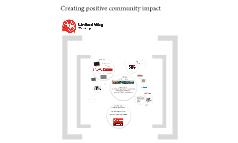 ECC Group Session - Campaign Components