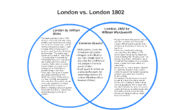 London vs. London 1802