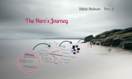 Copy of Hero's Journey