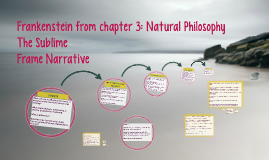 Frankenstein from chapter 3: Natural Philosophy