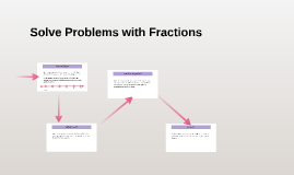 Solve Problems with Fractions