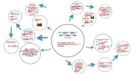 Automaticidade e comportamento social