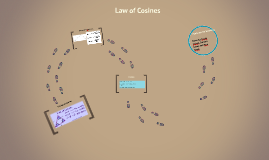 Copy of The law of Cosines