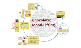 Copy of Chocolate: Mood-lifting?