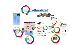 Copy of Interculturalidad
