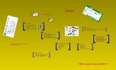 Copy of Local councils and social media