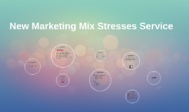 Copy of New Marketing Mix Stresses Service