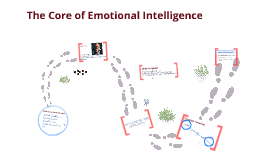 The Core of Emotional Intelligence