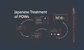 Japanese Treatment of POWs