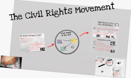 The Civil Rights Movement 2