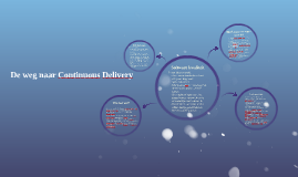 De weg naar Continuous Delivery
