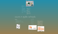 Issues in Public Schools