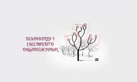 Copy of CRECIMIENTO ORGANIZACIONAL