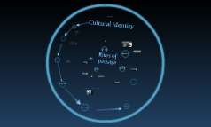 Cultural identity_2