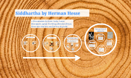 Copy of Siddhartha by Herman Hesse