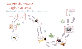 Copy of Guerra de Arauco