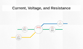 Current, Voltage, and Resistance