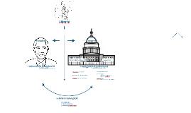 Copy of congres als tegengewicht voor de president